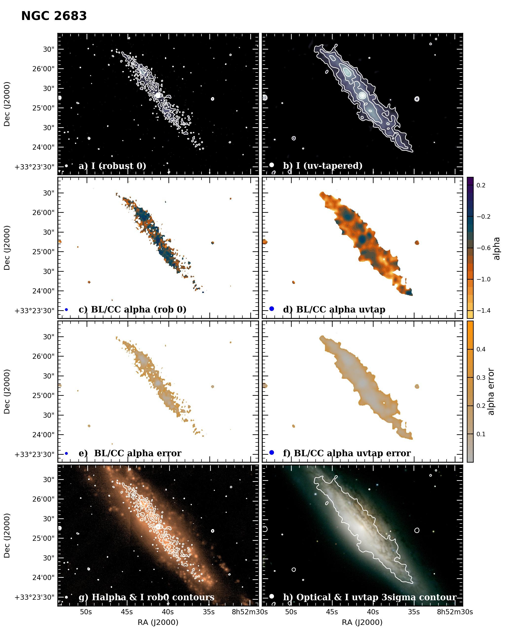 Panel image of NGC2683 from B configuration data release III (Irwin et al. 2019)
