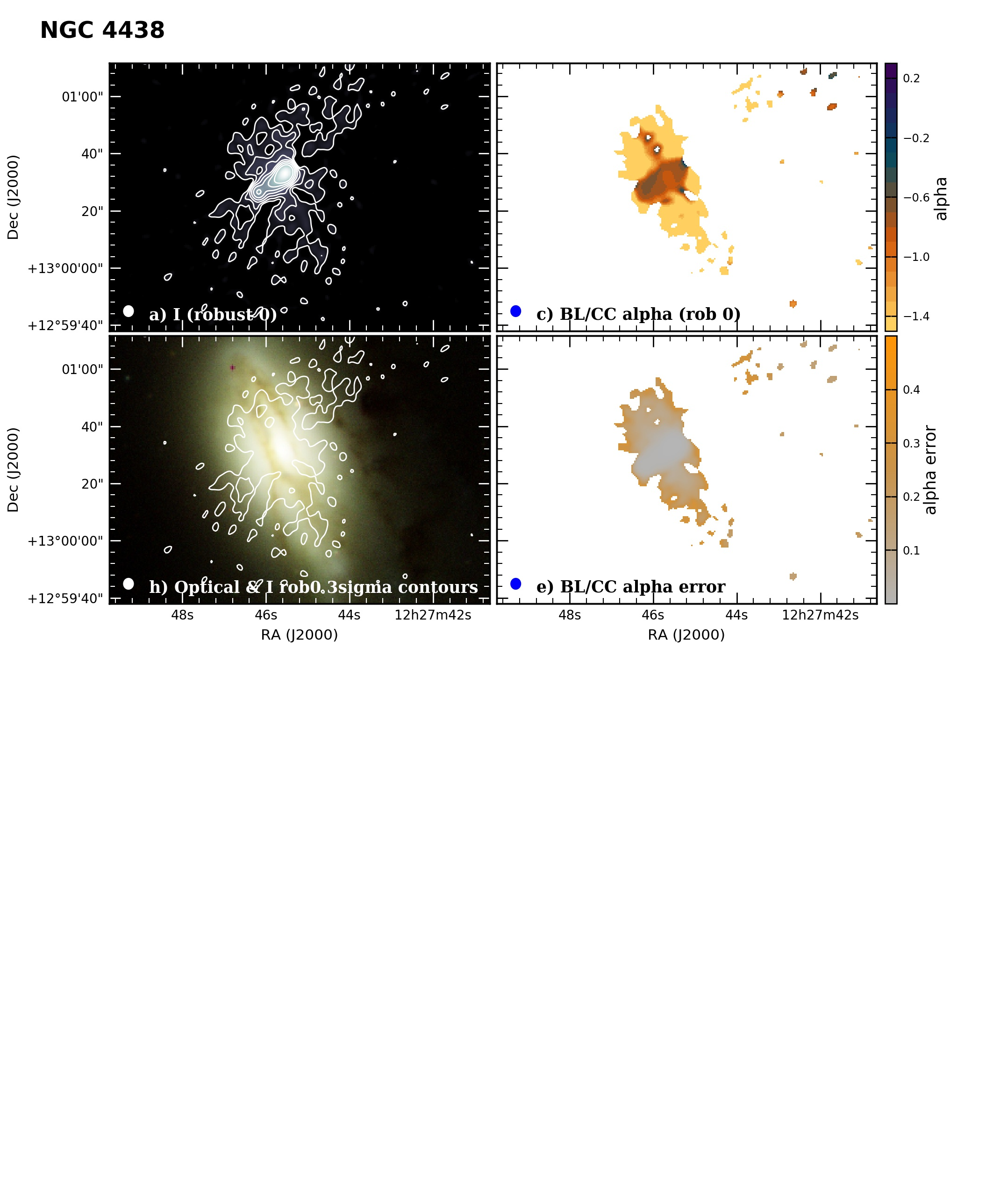 Panel image of NGC4438 from B configuration data release III (Irwin et al. 2019)