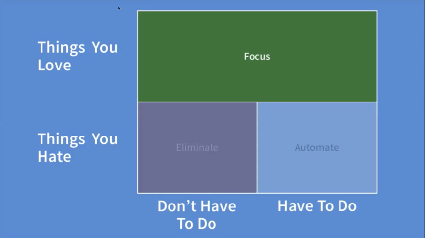 Screencap from Chris Sauve's TEDx Talk