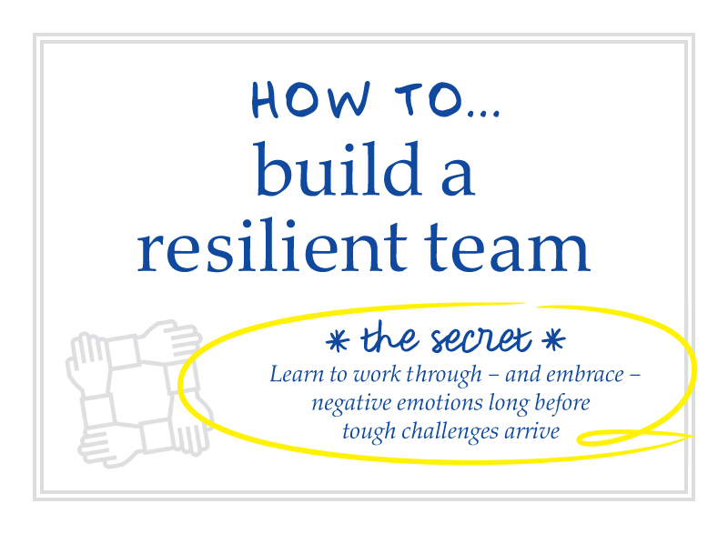 [Text: how to build a resilient team]