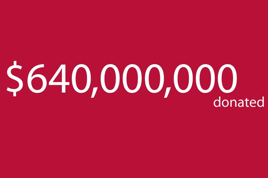 [$640,000,000 donated]