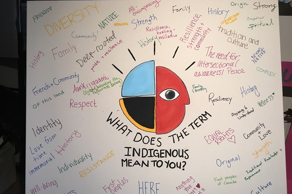 "Throughout the week, the Queen's community was invited to contribute their thoughts to the question, ""What does the term Indigenous mean to you?"" (Supplied Photo)"