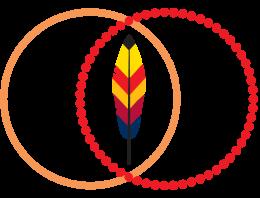 OII logo