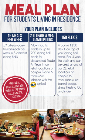 [residence meal plan infographic]