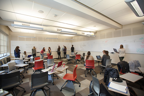 University Classroom Design Principles To Facilitate Learning ~ Student learning experience queen s university